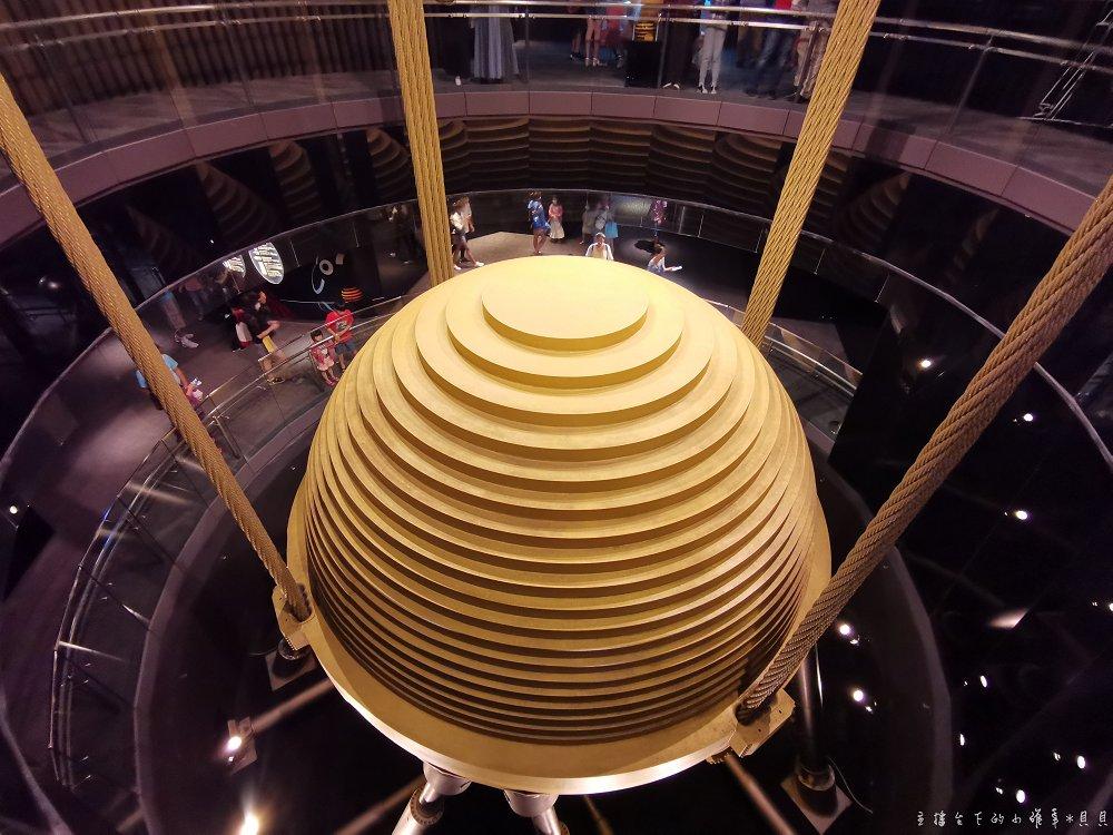 台北101觀景台門票入口高度網美必拍角度